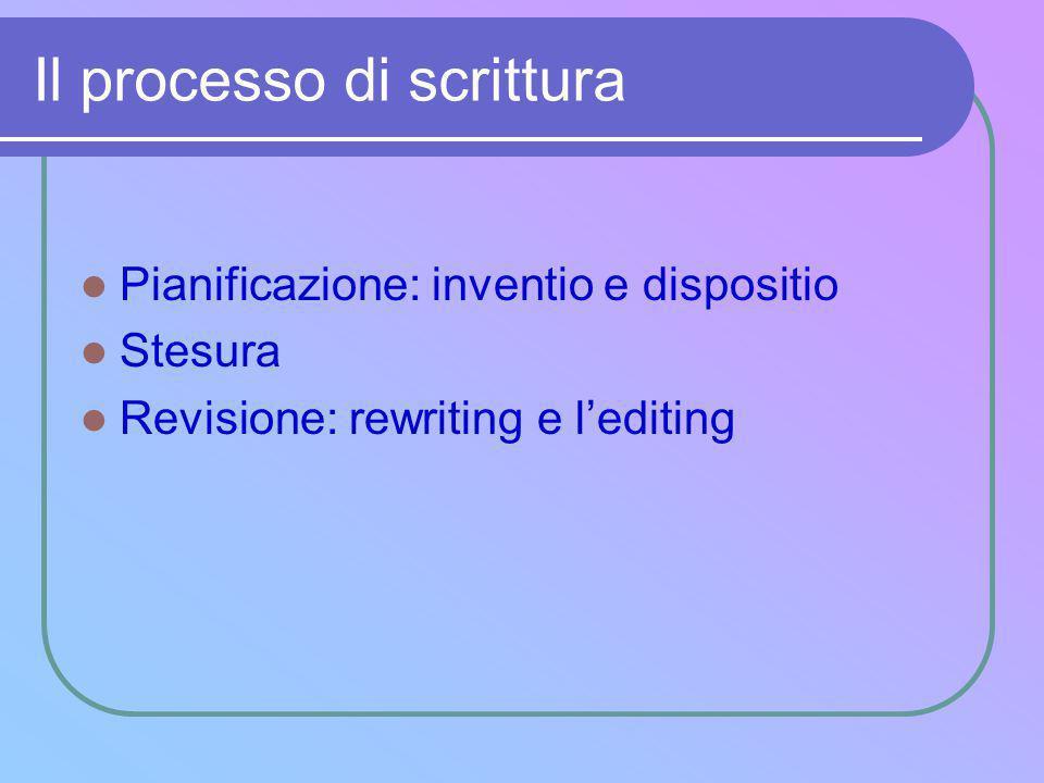 Il processo di scrittura Pianificazione: inventio e dispositio Stesura Revisione: rewriting e l'editing