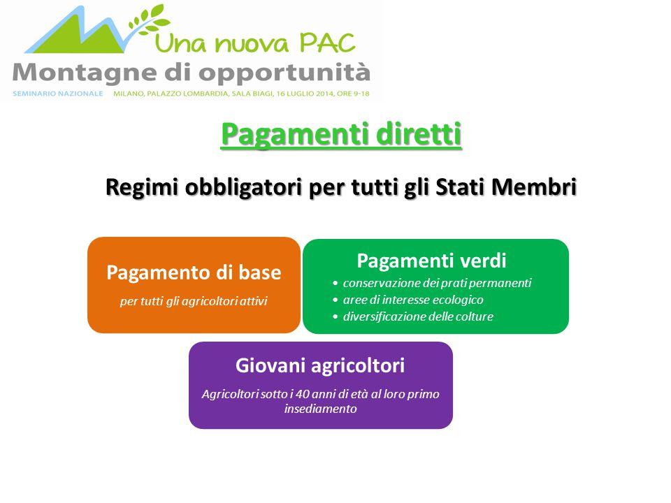 Pagamenti diretti Regimi obbligatori per tutti gli Stati Membri Giovani agricoltori Agricoltori sotto i 40 anni di età al loro primo insediamento Paga