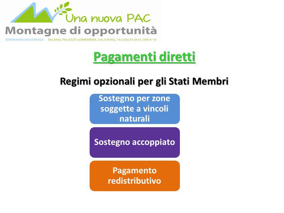 Pagamenti diretti Regimi opzionali per gli Stati Membri Pagamento redistributivo Sostegno accoppiato Sostegno per zone soggette a vincoli naturali