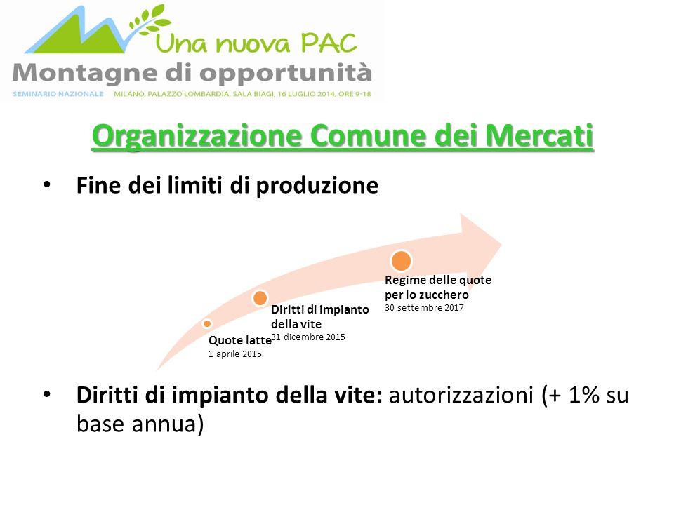 Organizzazione Comune dei Mercati Fine dei limiti di produzione Diritti di impianto della vite: autorizzazioni (+ 1% su base annua) Quote latte 1 apri