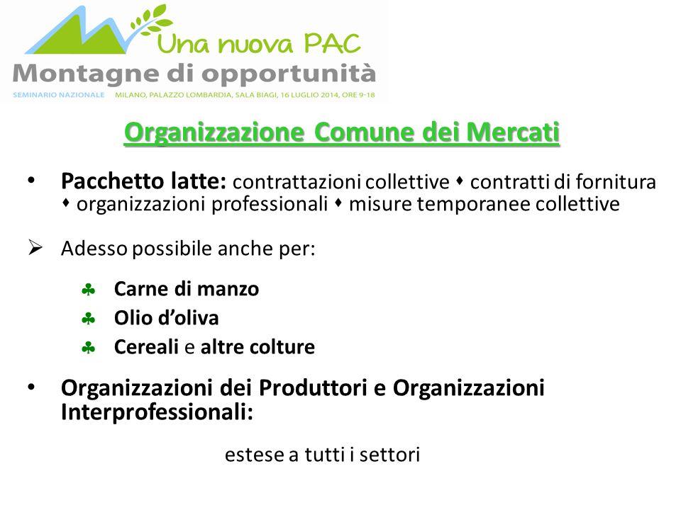 Organizzazione Comune dei Mercati Pacchetto latte: contrattazioni collettive  contratti di fornitura  organizzazioni professionali  misure temporan