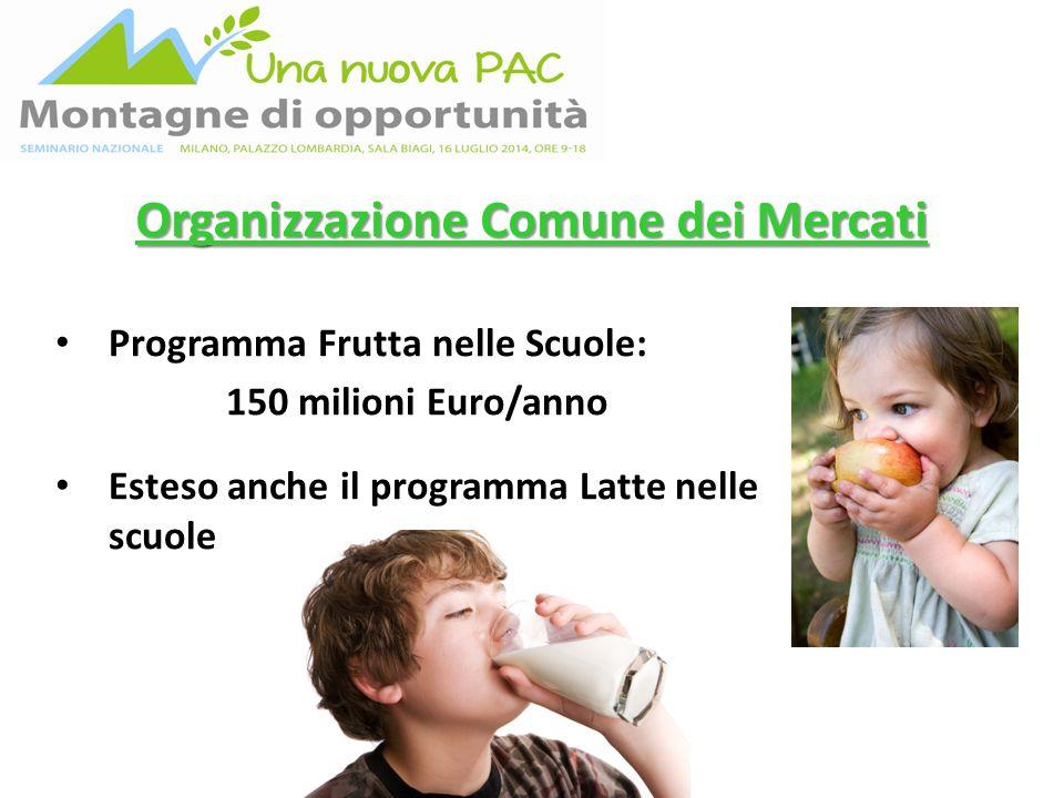 Organizzazione Comune dei Mercati Programma Frutta nelle Scuole: 150 milioni Euro/anno Esteso anche il programma Latte nelle scuole