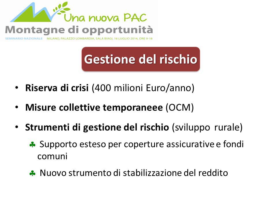 Gestione del rischio Riserva di crisi (400 milioni Euro/anno) Misure collettive temporaneee (OCM) Strumenti di gestione del rischio (sviluppo rurale)