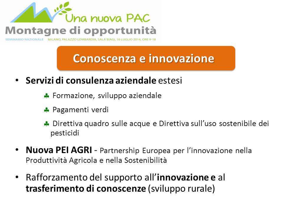 Conoscenza e innovazione Servizi di consulenza aziendale estesi  Formazione, sviluppo aziendale  Pagamenti verdi  Direttiva quadro sulle acque e Direttiva sull'uso sostenibile dei pesticidi Nuova PEI AGRI - Partnership Europea per l'innovazione nella Produttività Agricola e nella Sostenibilità Rafforzamento del supporto all'innovazione e al trasferimento di conoscenze (sviluppo rurale)