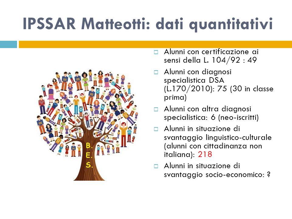 IPSSAR Matteotti: dati quantitativi  Alunni con certificazione ai sensi della L.