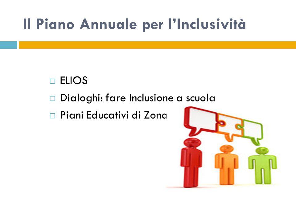 Il Piano Annuale per l'Inclusività  ELIOS  Dialoghi: fare Inclusione a scuola  Piani Educativi di Zona
