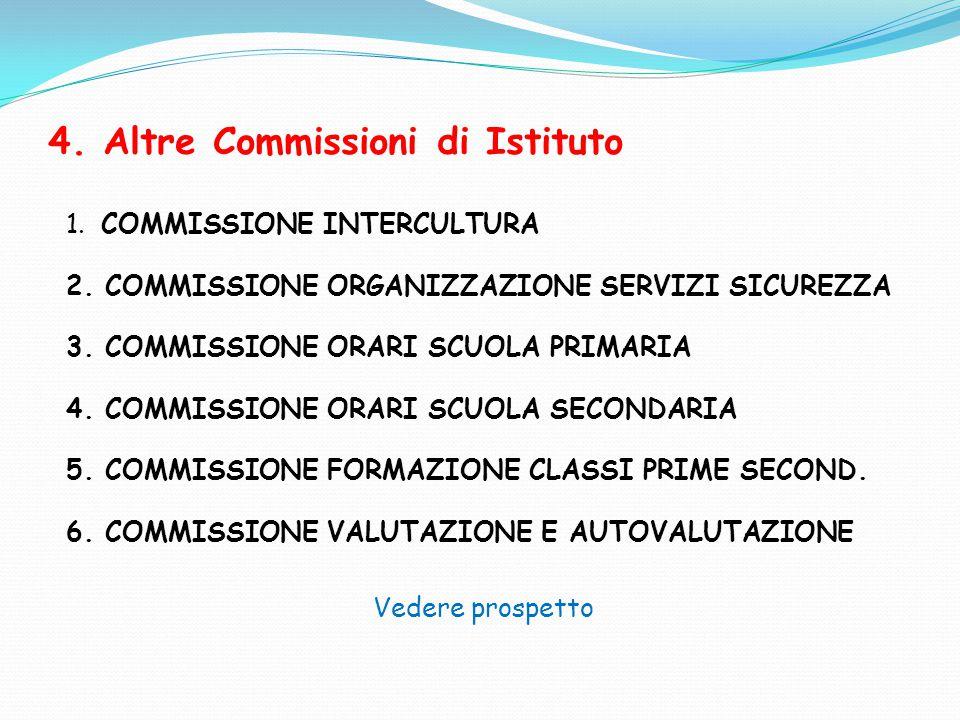 4. Altre Commissioni di Istituto 1. COMMISSIONE INTERCULTURA 2. COMMISSIONE ORGANIZZAZIONE SERVIZI SICUREZZA 3. COMMISSIONE ORARI SCUOLA PRIMARIA 4. C