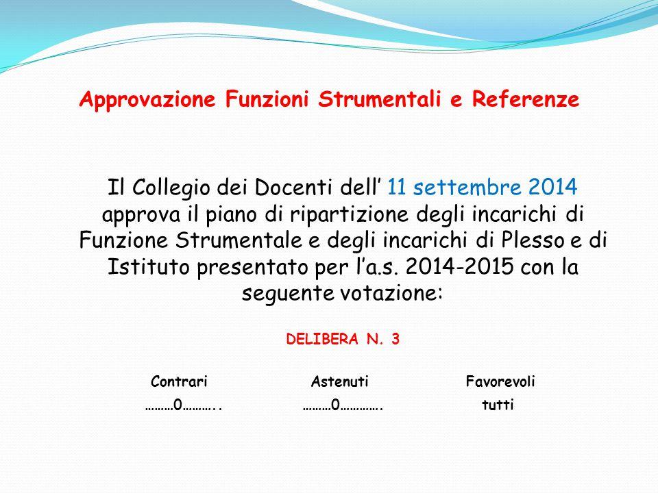 Approvazione Funzioni Strumentali e Referenze Il Collegio dei Docenti dell' 11 settembre 2014 approva il piano di ripartizione degli incarichi di Funz
