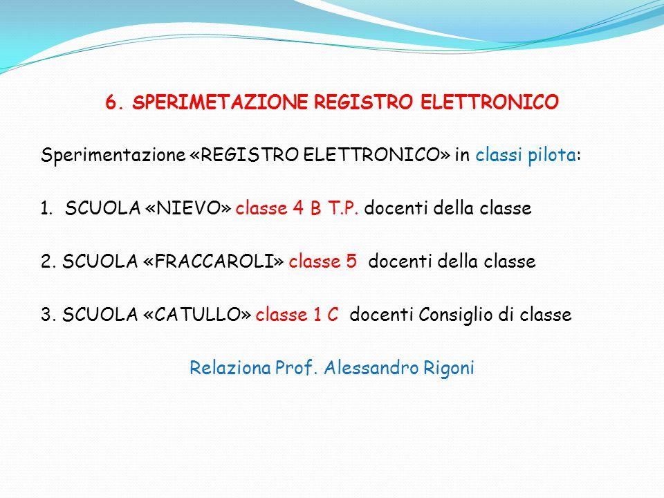 6. SPERIMETAZIONE REGISTRO ELETTRONICO Sperimentazione «REGISTRO ELETTRONICO» in classi pilota: 1. SCUOLA «NIEVO» classe 4 B T.P. docenti della classe