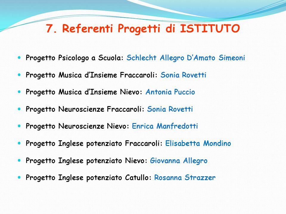 7. Referenti Progetti di ISTITUTO Progetto Psicologo a Scuola: Schlecht Allegro D'Amato Simeoni Progetto Musica d'Insieme Fraccaroli: Sonia Rovetti Pr