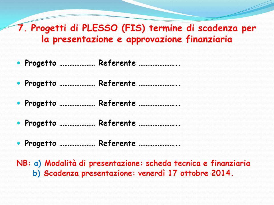 7. Progetti di PLESSO (FIS) termine di scadenza per la presentazione e approvazione finanziaria Progetto ………………… Referente ………………….. NB: a) Modalità d