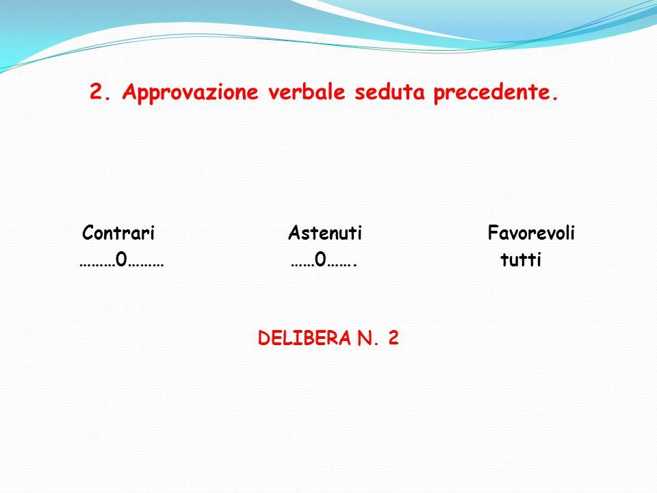 2. Approvazione verbale seduta precedente. Contrari Astenuti Favorevoli ………0……… ……0……. tutti DELIBERA N. 2