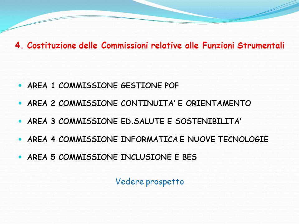 4. Costituzione delle Commissioni relative alle Funzioni Strumentali AREA 1 COMMISSIONE GESTIONE POF AREA 2 COMMISSIONE CONTINUITA' E ORIENTAMENTO ARE