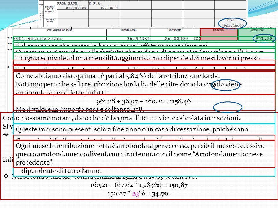 03/12/201313Sanctus Victor CIR&TTO Esempio di busta paga Nel corpo della busta paga, troviamo tutte le voci che concorrono a formare la retribuzione n