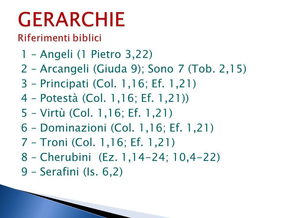 1 – Angeli (1 Pietro 3,22) 2 – Arcangeli (Giuda 9); Sono 7 (Tob.