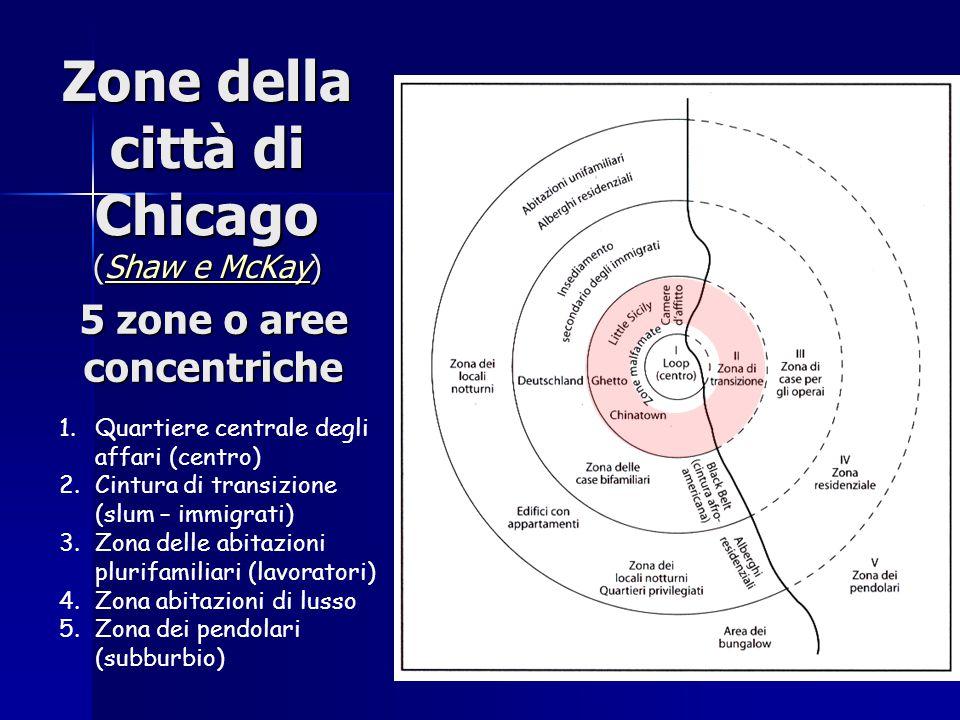 5 zone o aree concentriche Zone della città di Chicago (Shaw e McKay) Shaw e McKayShaw e McKay 1.Quartiere centrale degli affari (centro) 2.Cintura di