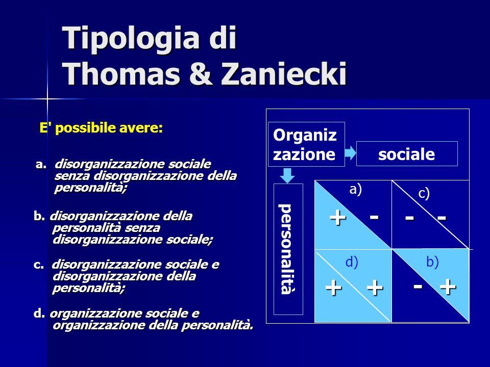 Tipologia di Thomas & Zaniecki a. disorganizzazione sociale senza disorganizzazione della personalità; - - Organiz zazione sociale personalità + + + -