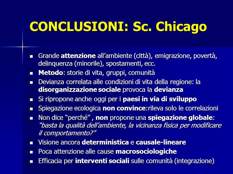 CONCLUSIONI: Sc. Chicago Grande attenzione all'ambiente (città), emigrazione, povertà, delinquenza (minorile), spostamenti, ecc. Grande attenzione all