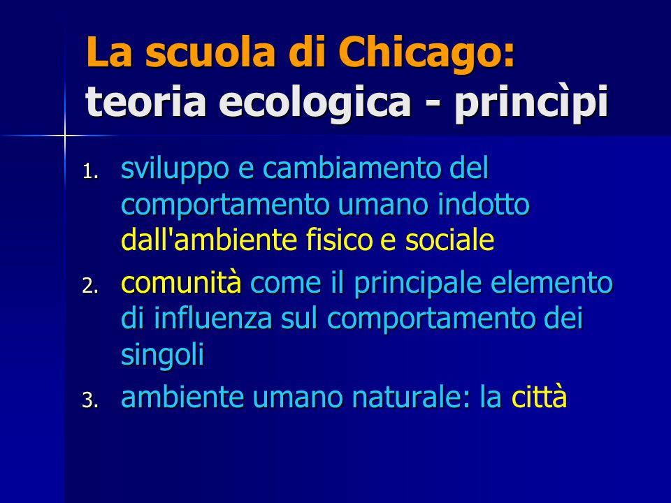 Evoluzione della città di Chicago La città di Chicago passa da 50.000 abitanti nel 1850 a 2.000.000 nel 1920 (Laboratorio sociale)