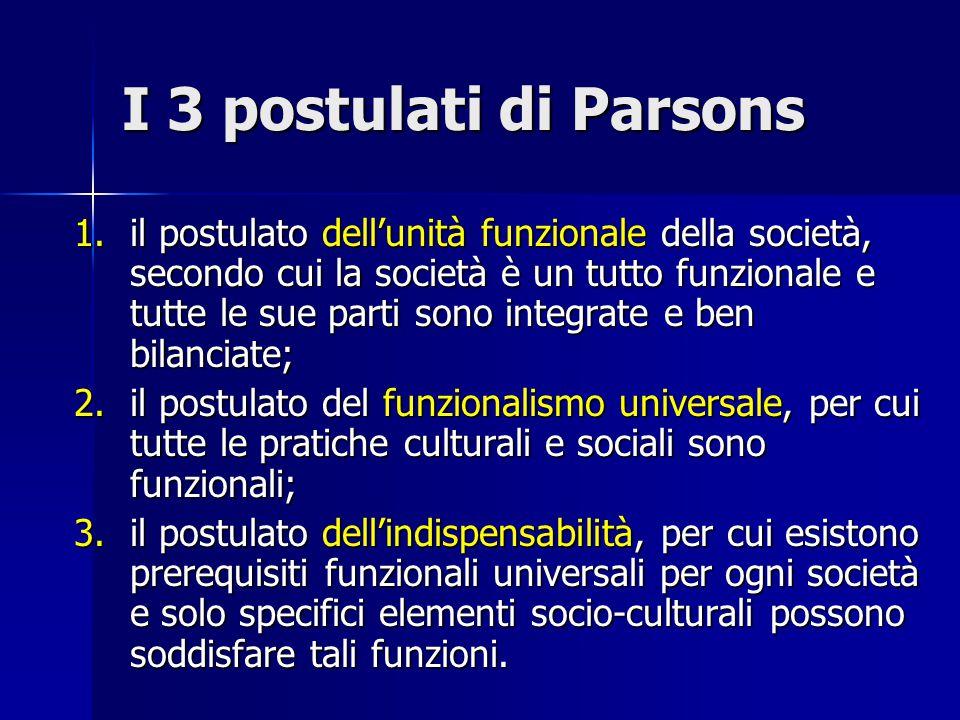 I 3 postulati di Parsons 1.il postulato dell'unità funzionale della società, secondo cui la società è un tutto funzionale e tutte le sue parti sono in