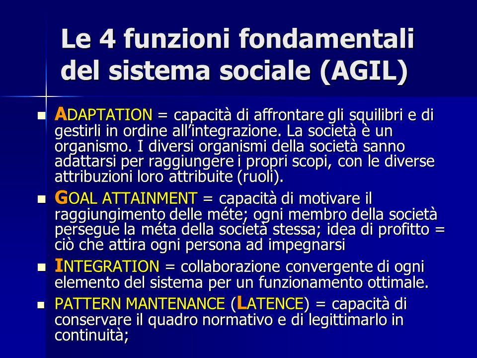 Le 4 funzioni fondamentali del sistema sociale (AGIL) DAPTATION = capacità di affrontare gli squilibri e di gestirli in ordine all'integrazione. La so