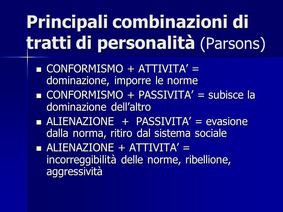 Principali combinazioni di tratti di personalità Principali combinazioni di tratti di personalità (Parsons) CONFORMISMO + ATTIVITA' = dominazione, imp