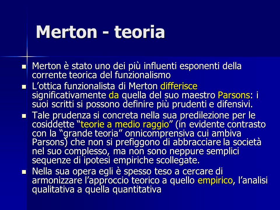 Merton - teoria Merton è stato uno dei più influenti esponenti della corrente teorica del funzionalismo Merton è stato uno dei più influenti esponenti