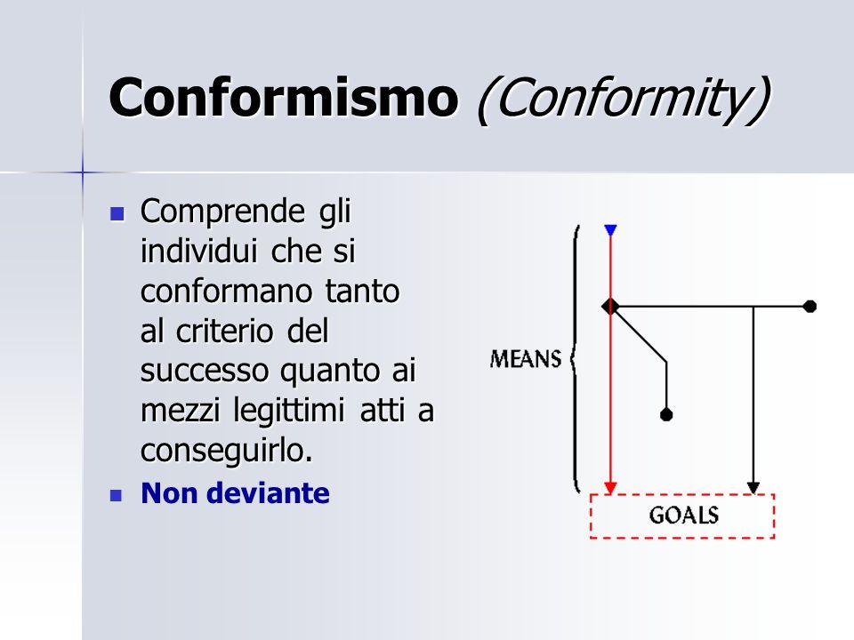 Conformismo (Conformity) Comprende gli individui che si conformano tanto al criterio del successo quanto ai mezzi legittimi atti a conseguirlo. Compre