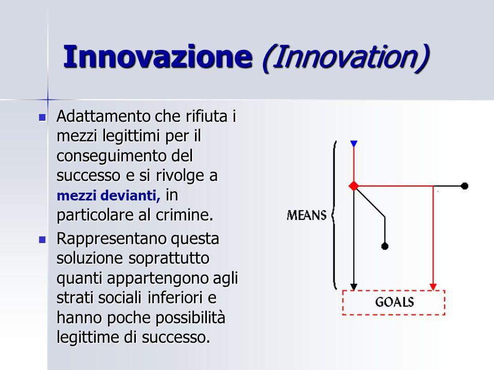 Innovazione (Innovation) Adattamento che rifiuta i mezzi legittimi per il conseguimento del successo e si rivolge a in particolare al crimine. Adattam