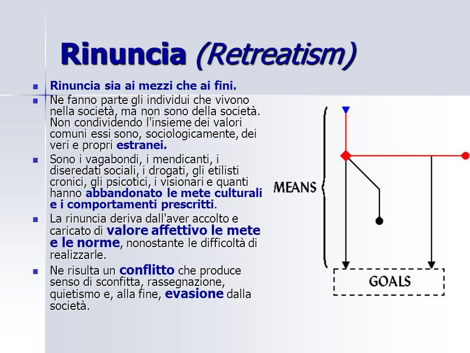 Rinuncia (Retreatism) Rinuncia sia ai mezzi che ai fini. Ne fanno parte gli individui che vivono nella società, ma non sono della società. Non condivi