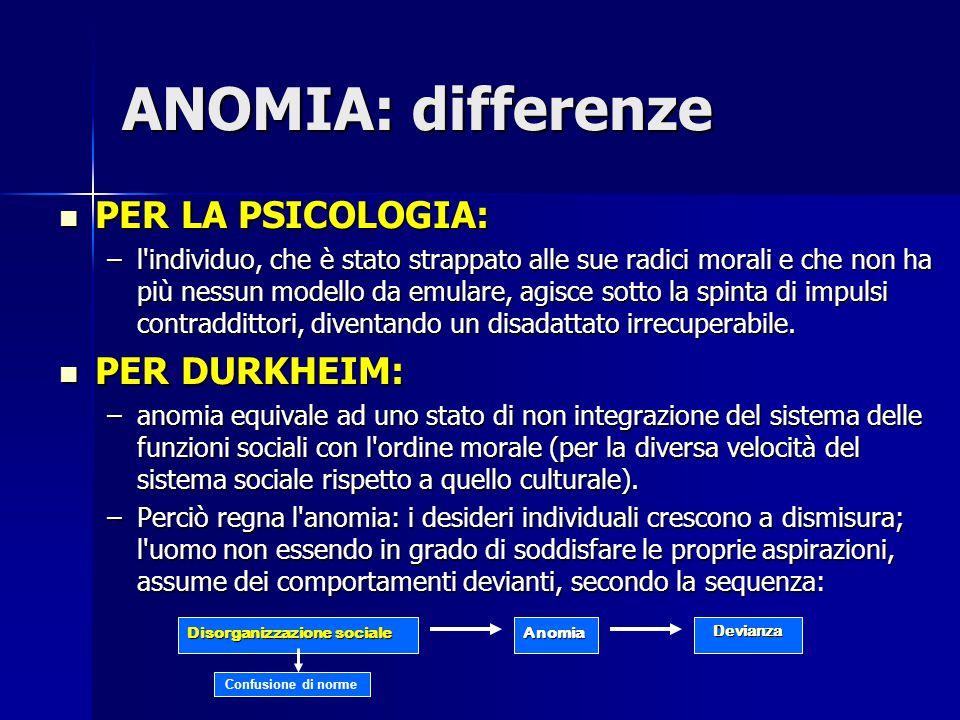 ANOMIA: differenze PER LA PSICOLOGIA: PER LA PSICOLOGIA: –l'individuo, che è stato strappato alle sue radici morali e che non ha più nessun modello da