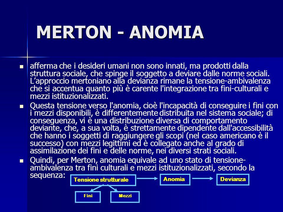 MERTON - ANOMIA afferma che i desideri umani non sono innati, ma prodotti dalla struttura sociale, che spinge il soggetto a deviare dalle norme social