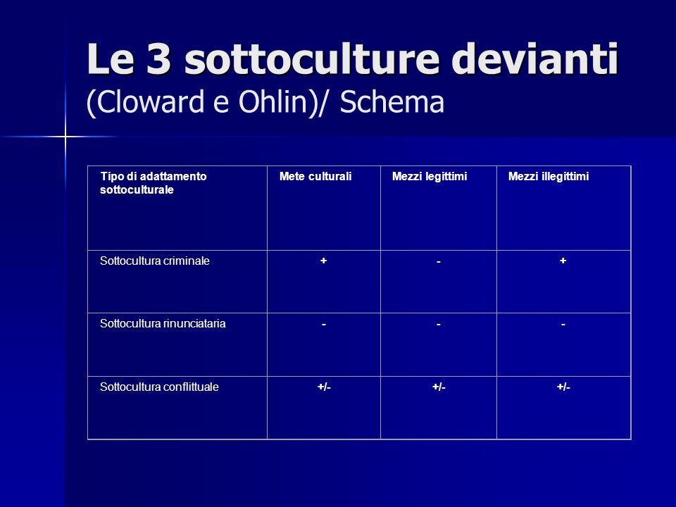 Le 3 sottoculture devianti Le 3 sottoculture devianti (Cloward e Ohlin)/ Schema Tipo di adattamento sottoculturale Mete culturaliMezzi legittimiMezzi