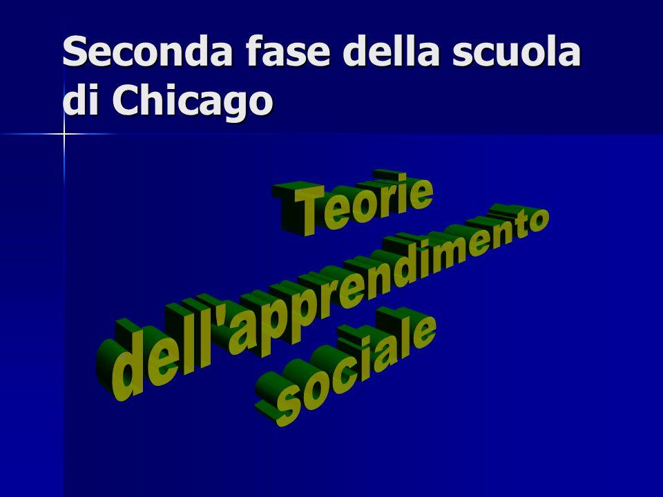 Seconda fase della scuola di Chicago