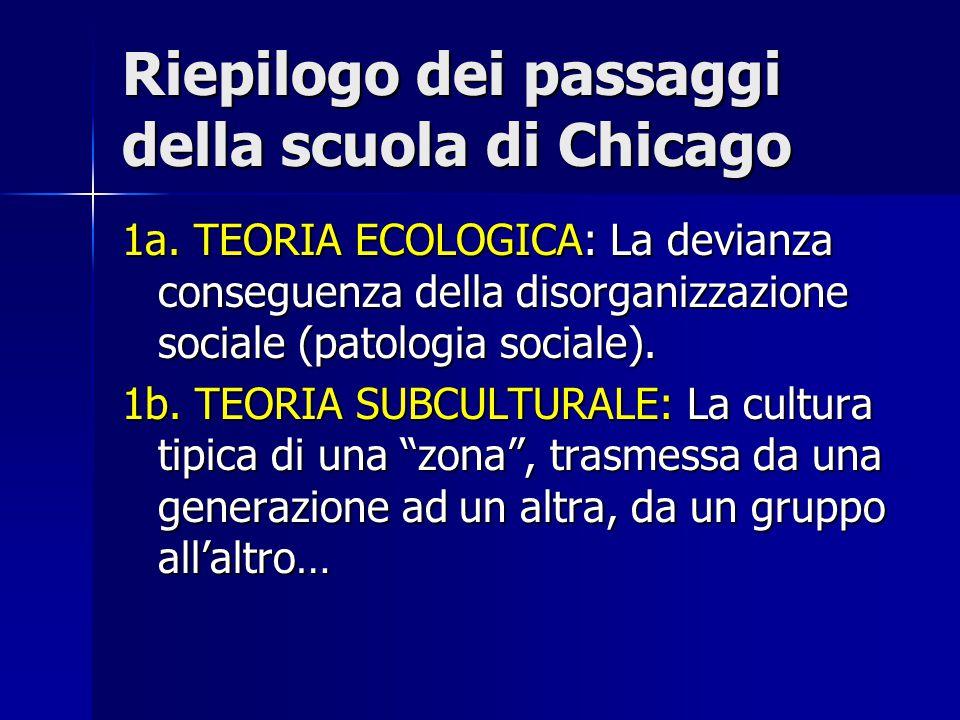 Riepilogo dei passaggi della scuola di Chicago 1a. TEORIA ECOLOGICA: La devianza conseguenza della disorganizzazione sociale (patologia sociale). 1b.