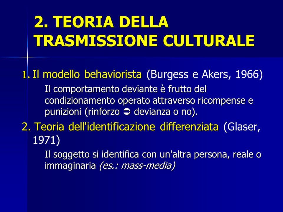 2. TEORIA DELLA TRASMISSIONE CULTURALE 1. Il modello behaviorista 1. Il modello behaviorista (Burgess e Akers, 1966) Il comportamento deviante è frutt