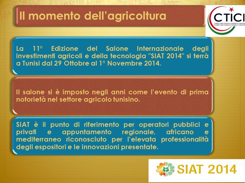 Il momento dell'agricoltura La 11° Edizione del Salone Internazionale degli investimenti agricoli e della tecnologia