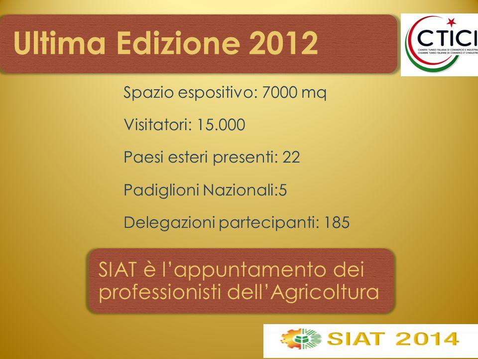 Ultima Edizione 2012 Spazio espositivo: 7000 mq Visitatori: 15.000 Paesi esteri presenti: 22 Padiglioni Nazionali:5 Delegazioni partecipanti: 185 Convegni tematici: 10 SIAT è l'appuntamento dei professionisti dell'Agricoltura