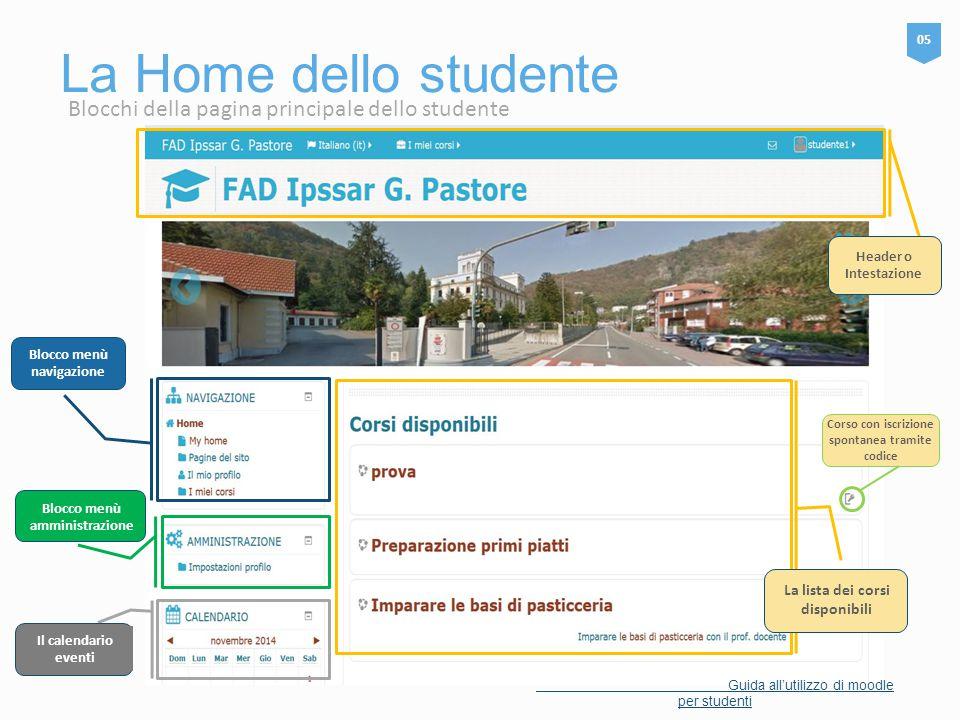 La Home dello studente Blocchi della pagina principale dello studente 20 05 Guida all'utilizzo di moodle per studenti Header o Intestazione La lista d