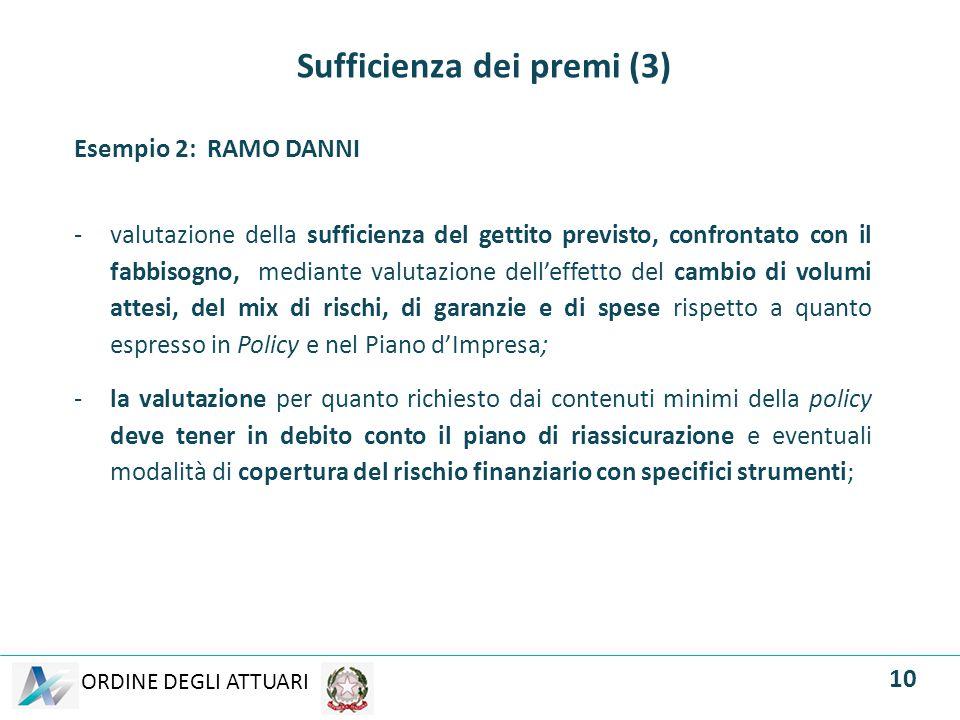 ORDINE DEGLI ATTUARI Sufficienza dei premi (3) Esempio 2: RAMO DANNI -valutazione della sufficienza del gettito previsto, confrontato con il fabbisogn