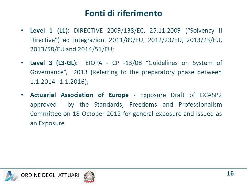 """ORDINE DEGLI ATTUARI Fonti di riferimento Level 1 (L1): DIRECTIVE 2009/138/EC, 25.11.2009 (""""Solvency II Directive"""") ed integrazioni 2011/89/EU, 2012/2"""