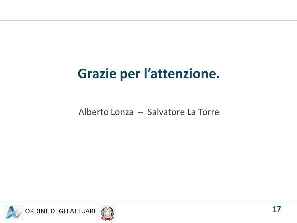 ORDINE DEGLI ATTUARI Grazie per l'attenzione. Alberto Lonza – Salvatore La Torre 17