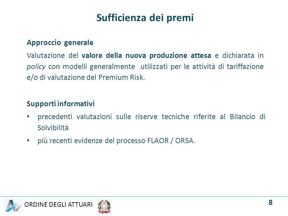 ORDINE DEGLI ATTUARI Sufficienza dei premi Approccio generale Valutazione del valore della nuova produzione attesa e dichiarata in policy con modelli