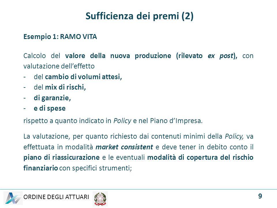 ORDINE DEGLI ATTUARI Sufficienza dei premi (3) Esempio 2: RAMO DANNI -valutazione della sufficienza del gettito previsto, confrontato con il fabbisogno, mediante valutazione dell'effetto del cambio di volumi attesi, del mix di rischi, di garanzie e di spese rispetto a quanto espresso in Policy e nel Piano d'Impresa; 10 -la valutazione per quanto richiesto dai contenuti minimi della policy deve tener in debito conto il piano di riassicurazione e eventuali modalità di copertura del rischio finanziario con specifici strumenti;