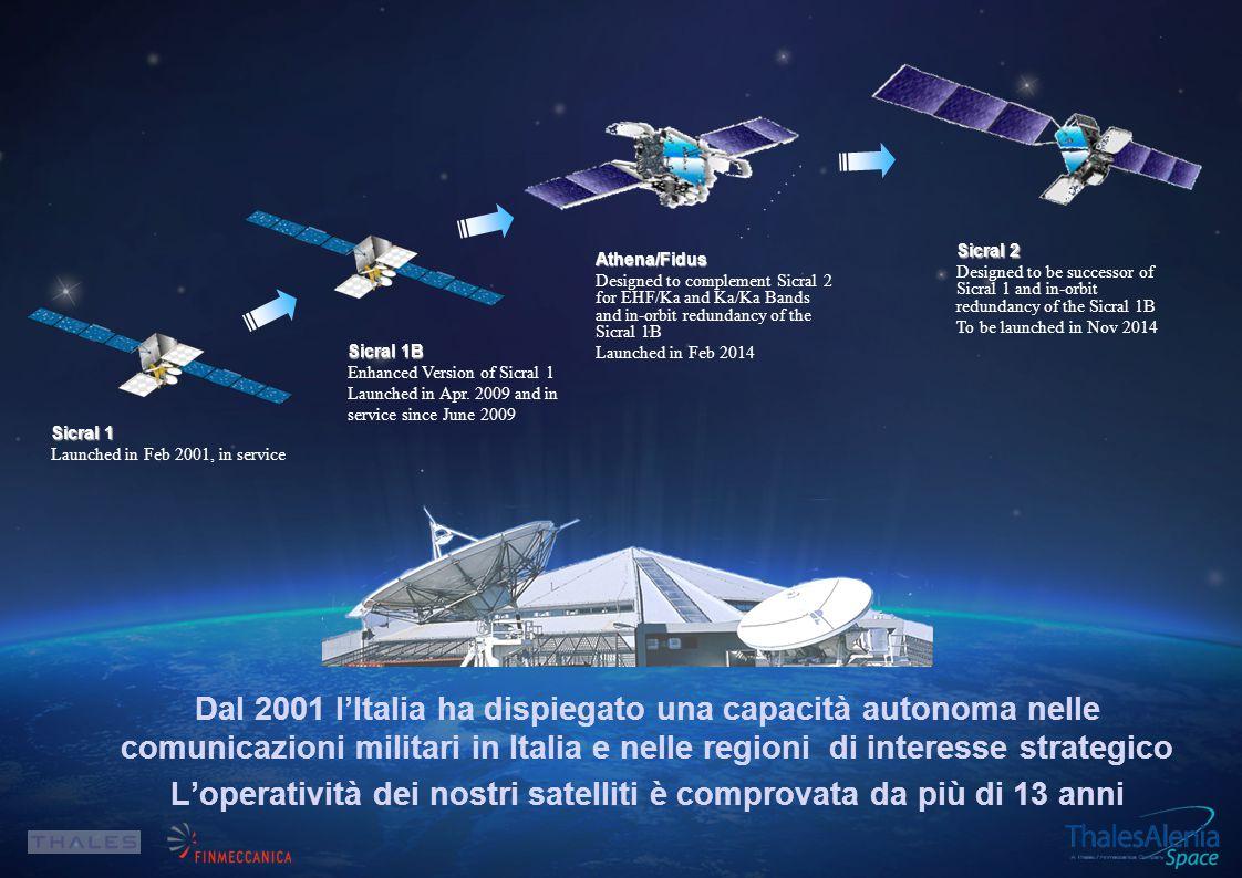 Dal 2001 l'Italia ha dispiegato una capacità autonoma nelle comunicazioni militari in Italia e nelle regioni di interesse strategico L'operatività dei nostri satelliti è comprovata da più di 13 anni Sicral 1 Launched in Feb 2001, in service Sicral 2 Designed to be successor of Sicral 1 and in-orbit redundancy of the Sicral 1B To be launched in Nov 2014 Athena/Fidus Designed to complement Sicral 2 for EHF/Ka and Ka/Ka Bands and in-orbit redundancy of the Sicral 1B Launched in Feb 2014 Sicral 1B Enhanced Version of Sicral 1 Launched in Apr.