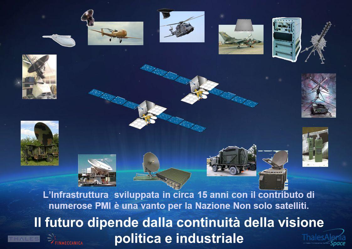 L'Infrastruttura sviluppata in circa 15 anni con il contributo di numerose PMI è una vanto per la Nazione Non solo satelliti.