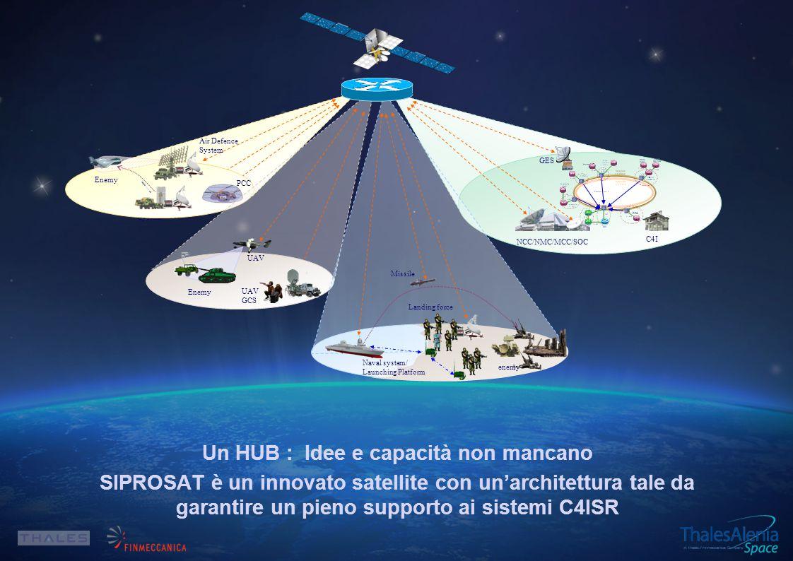 Un HUB : Idee e capacità non mancano SIPROSAT è un innovato satellite con un'architettura tale da garantire un pieno supporto ai sistemi C4ISR NCC/NMC/MCC/SOC C4I GES Air Defence System PCC Enemy UAV UAV GCS Naval system/ Launching Platform Missile enemy Landing force
