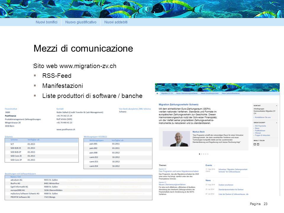Pagina Mezzi di comunicazione Sito web www.migration-zv.ch  RSS-Feed  Manifestazioni  Liste produttori di software / banche 23