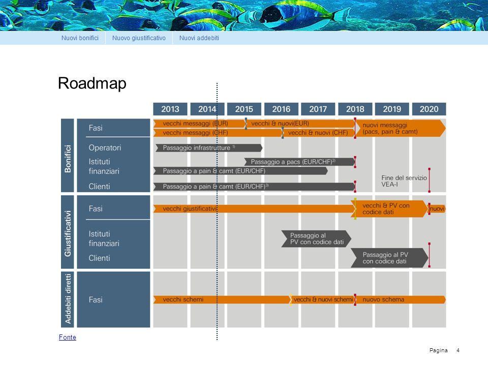 Pagina 4 Roadmap Fonte