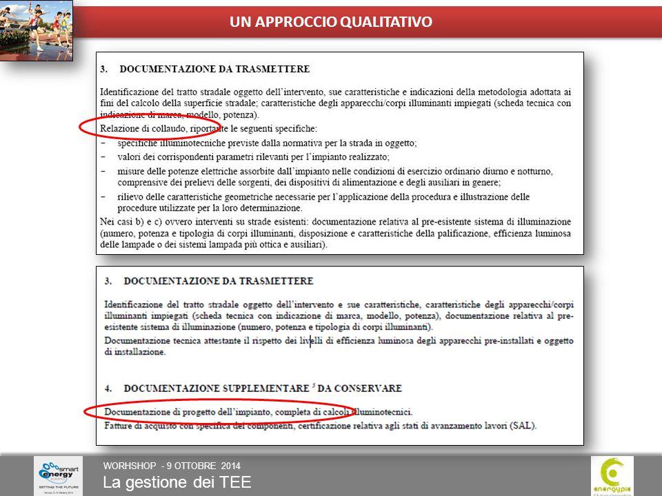 La gestione dei TEE WORHSHOP - 9 OTTOBRE 2014 UN APPROCCIO QUALITATIVO